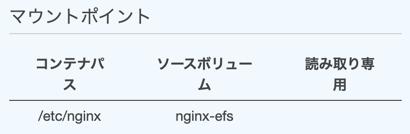 Amazon_ECS-4